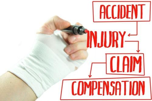 injury claim compensation